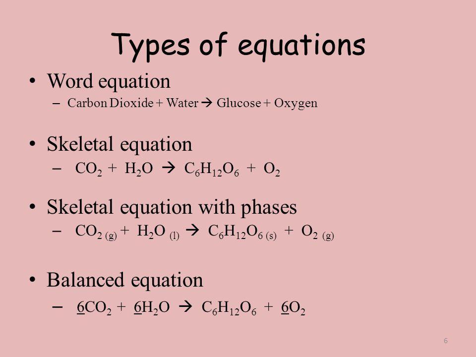 Types of equations Word equation – Carbon Dioxide + Water Glucose + Oxygen Skeletal equation – CO 2 + H 2 O C 6 H 12 O 6 + O 2 Skeletal equation with