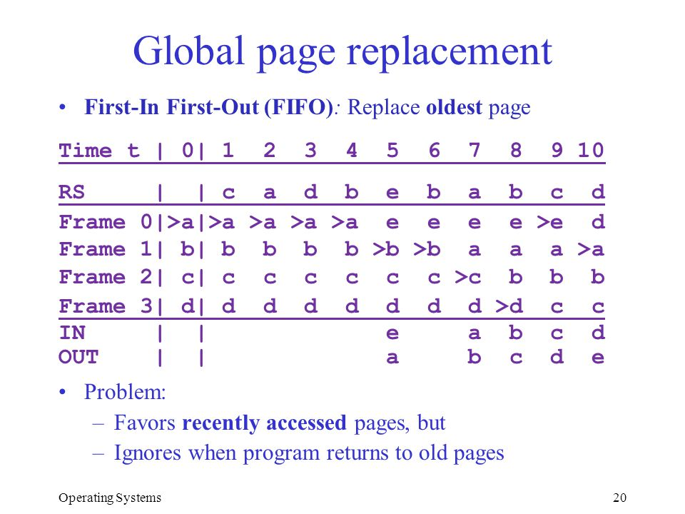 Operating Systems20 Global page replacement First-In First-Out (FIFO): Replace oldest page Time t | 0| 1 2 3 4 5 6 7 8 9 10 RS | | c a d b e b a b c d
