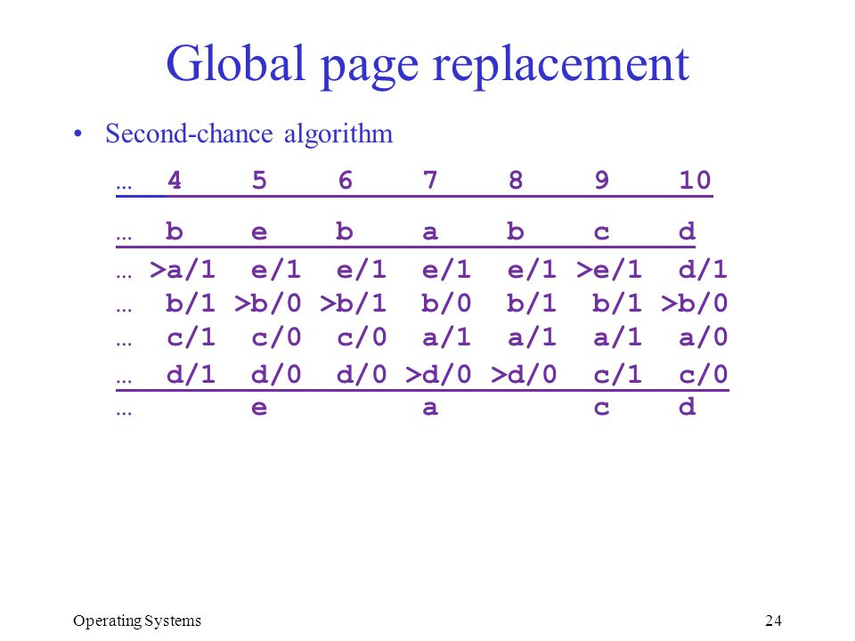 Operating Systems24 Global page replacement Second-chance algorithm … 4 5 6 7 8 9 10 … b e b a b c d … >a/1 e/1 e/1 e/1 e/1 >e/1 d/1 … b/1 >b/0 >b/1 b