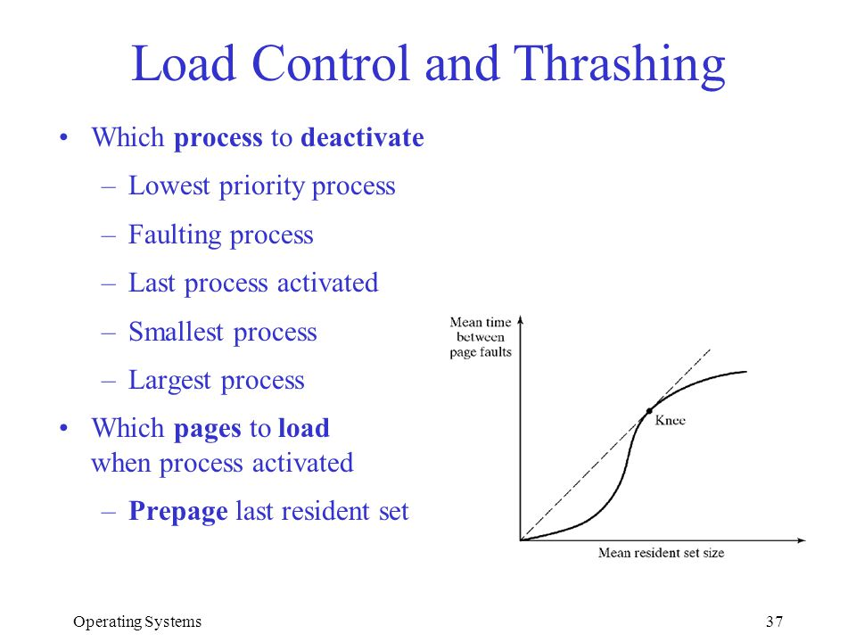 Operating Systems37 Load Control and Thrashing Which process to deactivate –Lowest priority process –Faulting process –Last process activated –Smalles