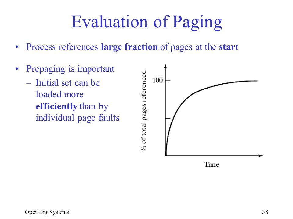 Operating Systems38 Evaluation of Paging Prepaging is important –Initial set can be loaded more efficiently than by individual page faults Process ref
