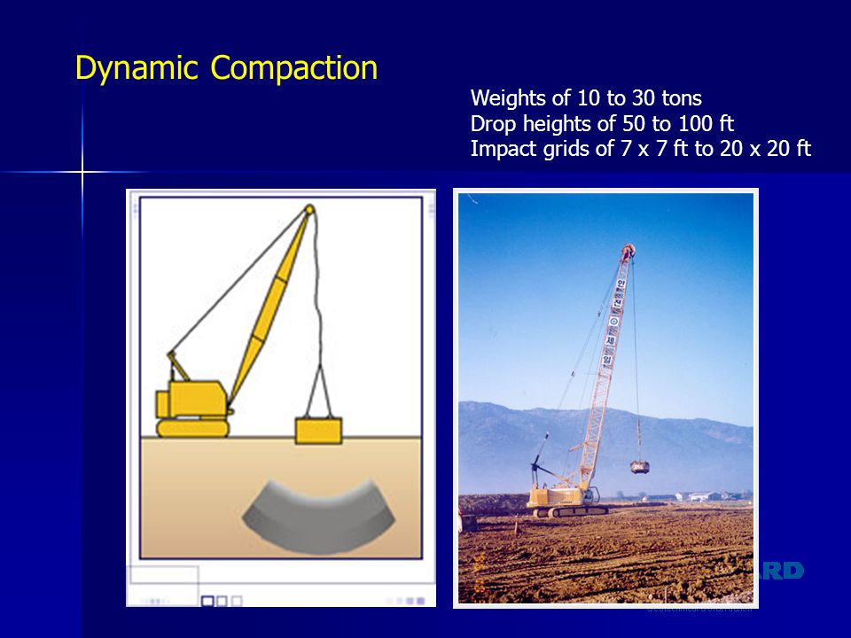 Dynamic Compaction Weights of 10 to 30 tons Drop heights of 50 to 100 ft Impact grids of 7 x 7 ft to 20 x 20 ft