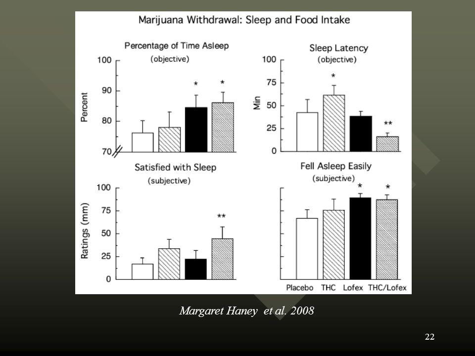 22 Margaret Haney et al. 2008