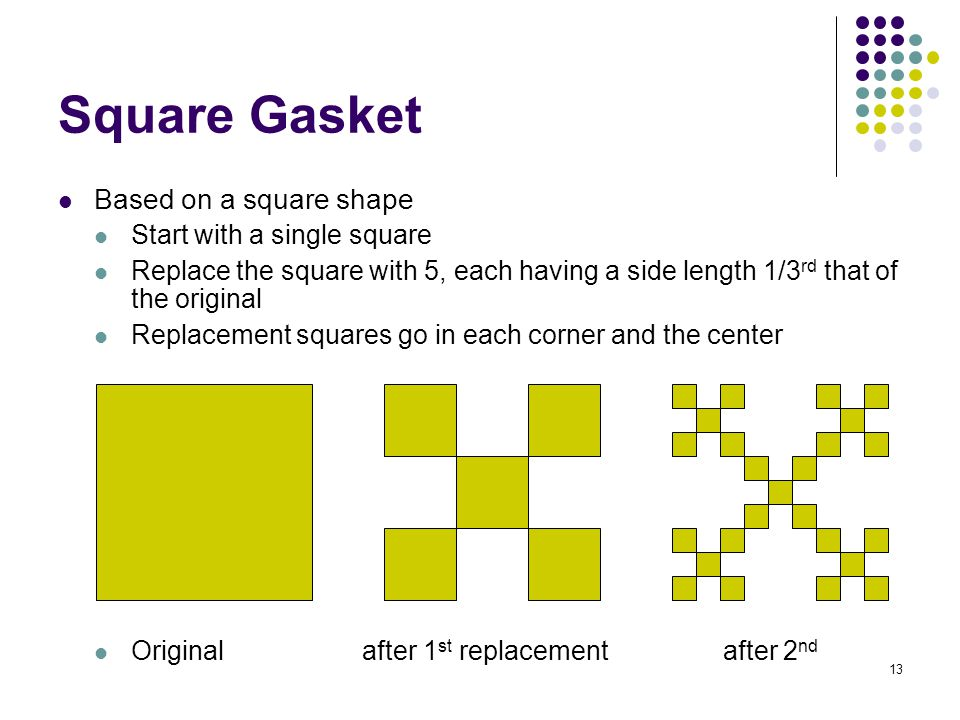13 Square Gasket Based on a square shape Start with a single square Replace the square with 5, each having a side length 1/3 rd that of the original Replacement squares go in each corner and the center Original after 1 st replacement after 2 nd