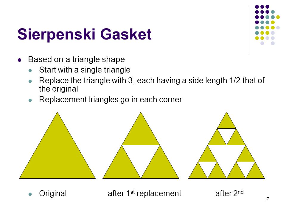 17 Sierpenski Gasket Based on a triangle shape Start with a single triangle Replace the triangle with 3, each having a side length 1/2 that of the original Replacement triangles go in each corner Original after 1 st replacement after 2 nd