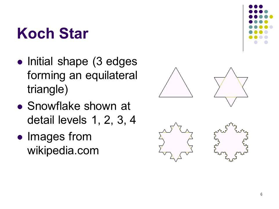 6 Koch Star Initial shape (3 edges forming an equilateral triangle) Snowflake shown at detail levels 1, 2, 3, 4 Images from wikipedia.com