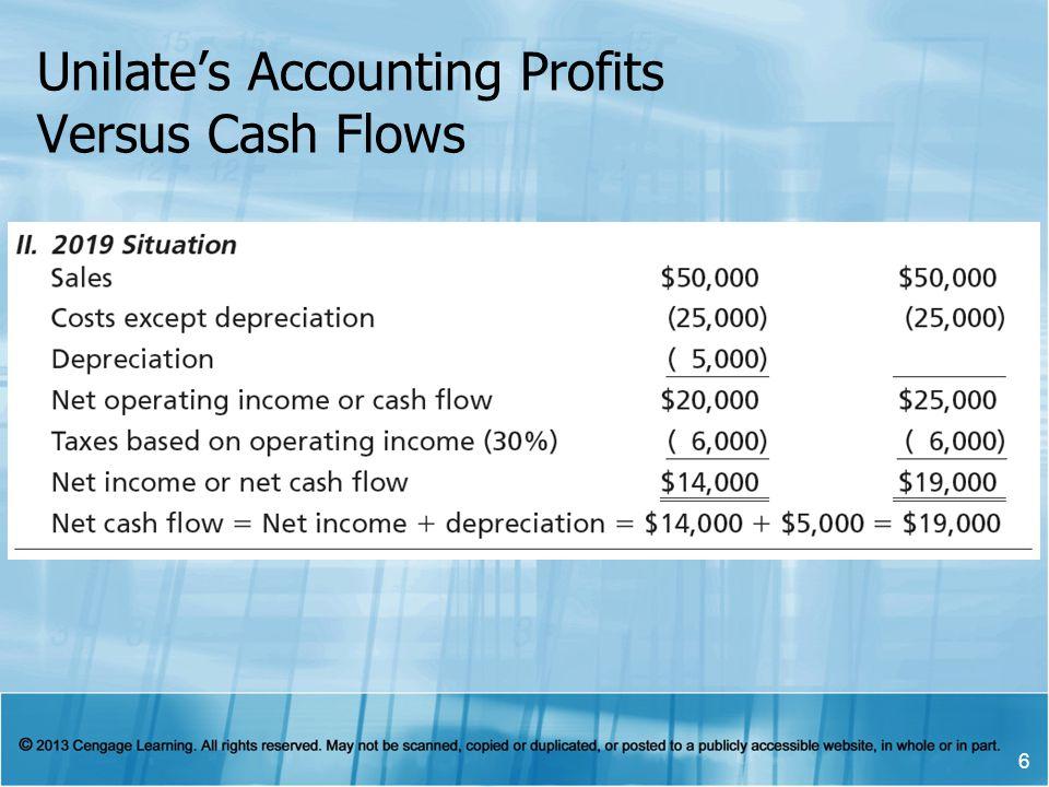 Unilates Accounting Profits Versus Cash Flows 6