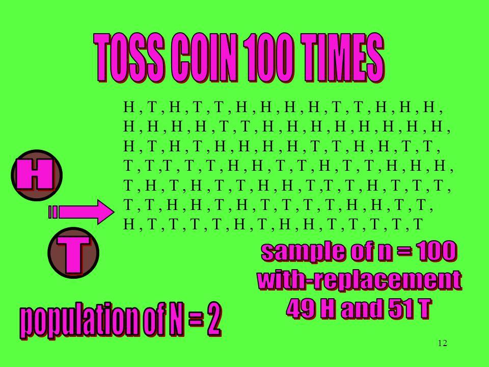 12 H, T, H, T, T, H, H, H, H, T, T, H, H, H, H, H, H, H, T, T, H, H, H, H, H, H, H, H, H, T, H, T, H, H, H, H, T, T, H, H, T, T, T, T,T, T, T, H, H, T