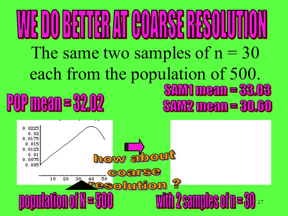 27 The same two samples of n = 30 each from the population of 500.