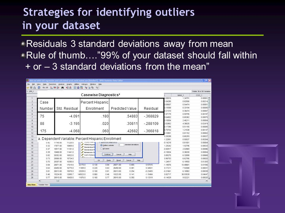 Strategies for identifying outliers in your dataset Residuals 3 standard deviations away from mean Rule of thumb….99% of your dataset should fall with