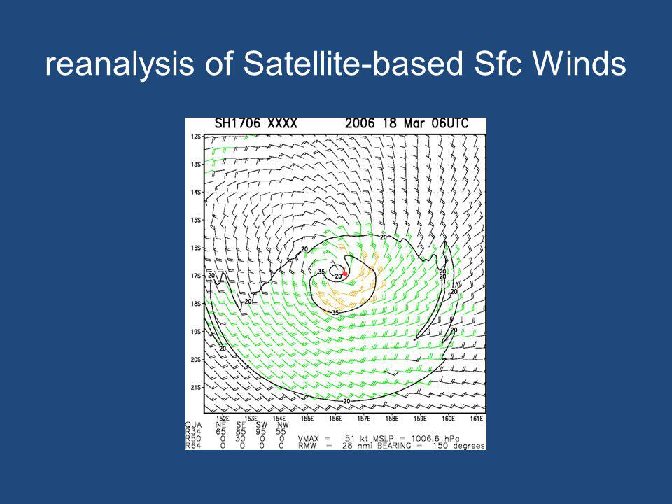 reanalysis of Satellite-based Sfc Winds