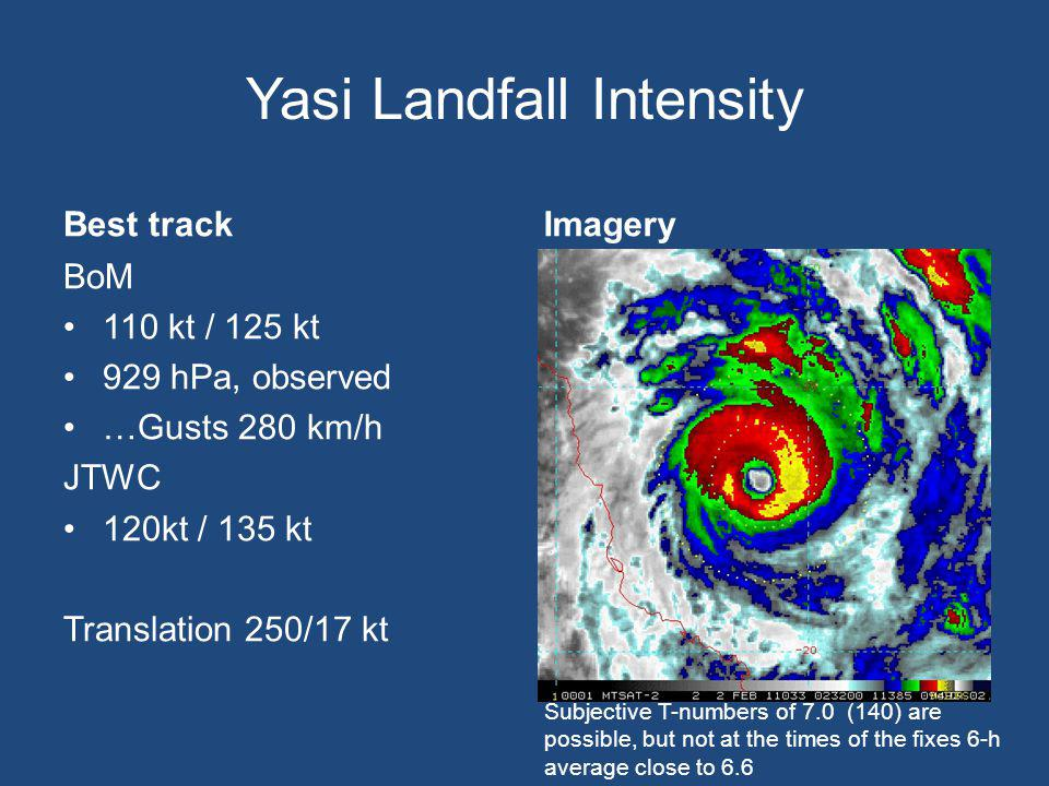 Yasi Landfall Intensity Best track BoM 110 kt / 125 kt 929 hPa, observed …Gusts 280 km/h JTWC 120kt / 135 kt Translation 250/17 kt Imagery Subjective T-numbers of 7.0 (140) are possible, but not at the times of the fixes 6-h average close to 6.6