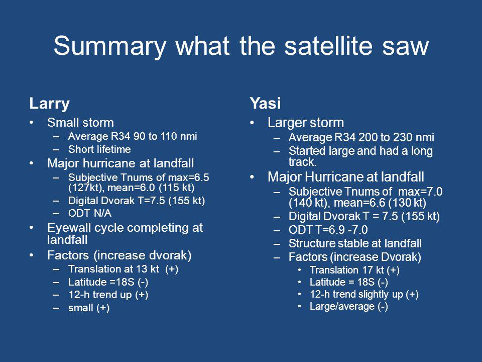 Summary what the satellite saw Larry Small storm –Average R34 90 to 110 nmi –Short lifetime Major hurricane at landfall –Subjective Tnums of max=6.5 (127kt), mean=6.0 (115 kt) –Digital Dvorak T=7.5 (155 kt) –ODT N/A Eyewall cycle completing at landfall Factors (increase dvorak) –Translation at 13 kt (+) –Latitude =18S (-) –12-h trend up (+) –small (+) Yasi Larger storm –Average R to 230 nmi –Started large and had a long track.