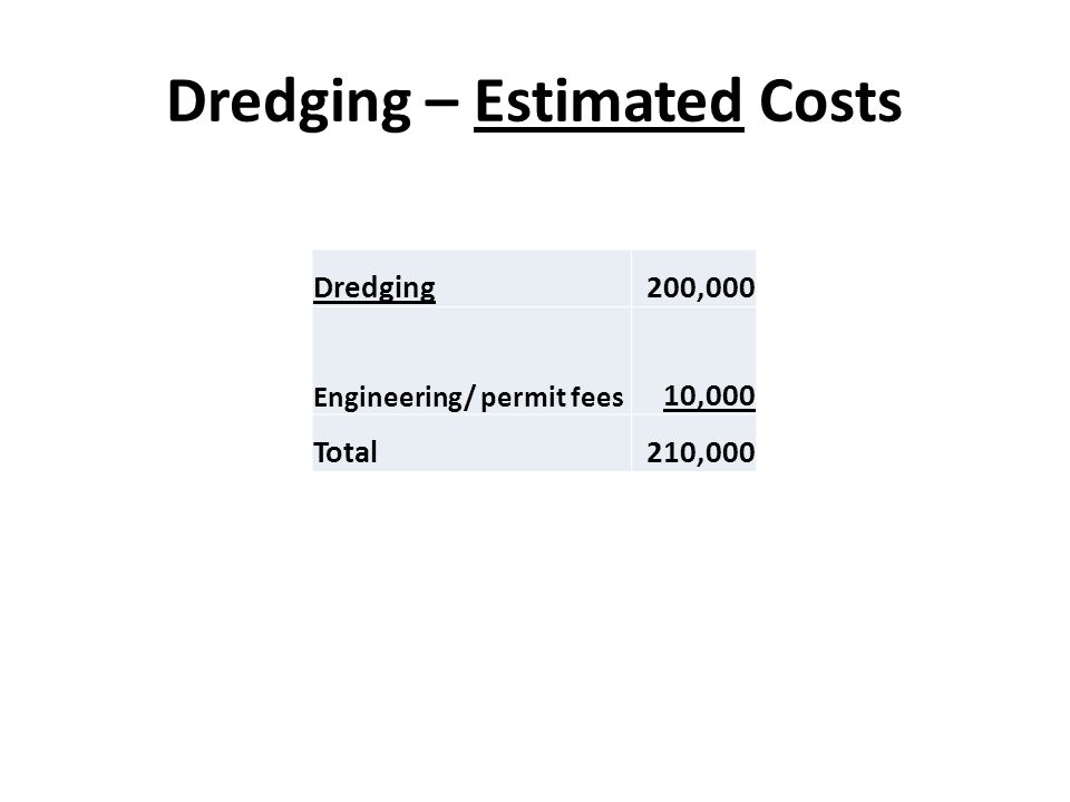 Dredging – Estimated Costs Dredging200,000 Engineering/ permit fees 10,000 Total210,000