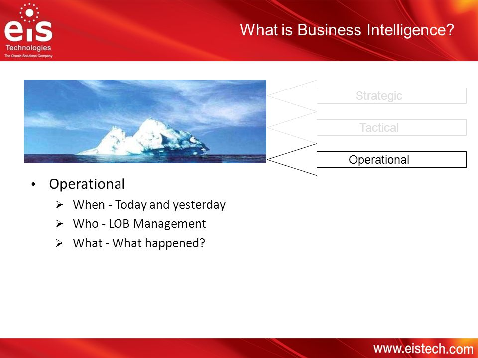 Strategic Tactical Operational When - Today and yesterday Who - LOB Management What - What happened? What is Business Intelligence?