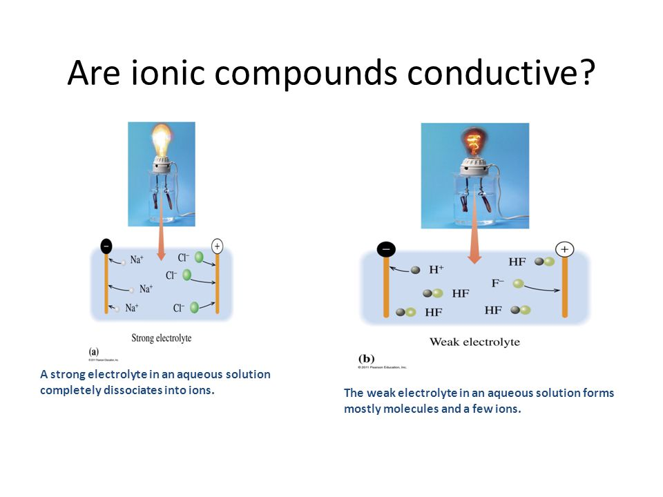 Are ionic compounds conductive? A strong electrolyte in an aqueous solution completely dissociates into ions. The weak electrolyte in an aqueous solut