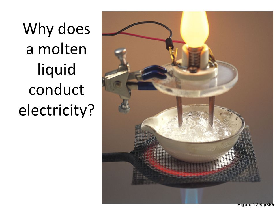 Figure 12-6 p355 Why does a molten liquid conduct electricity?