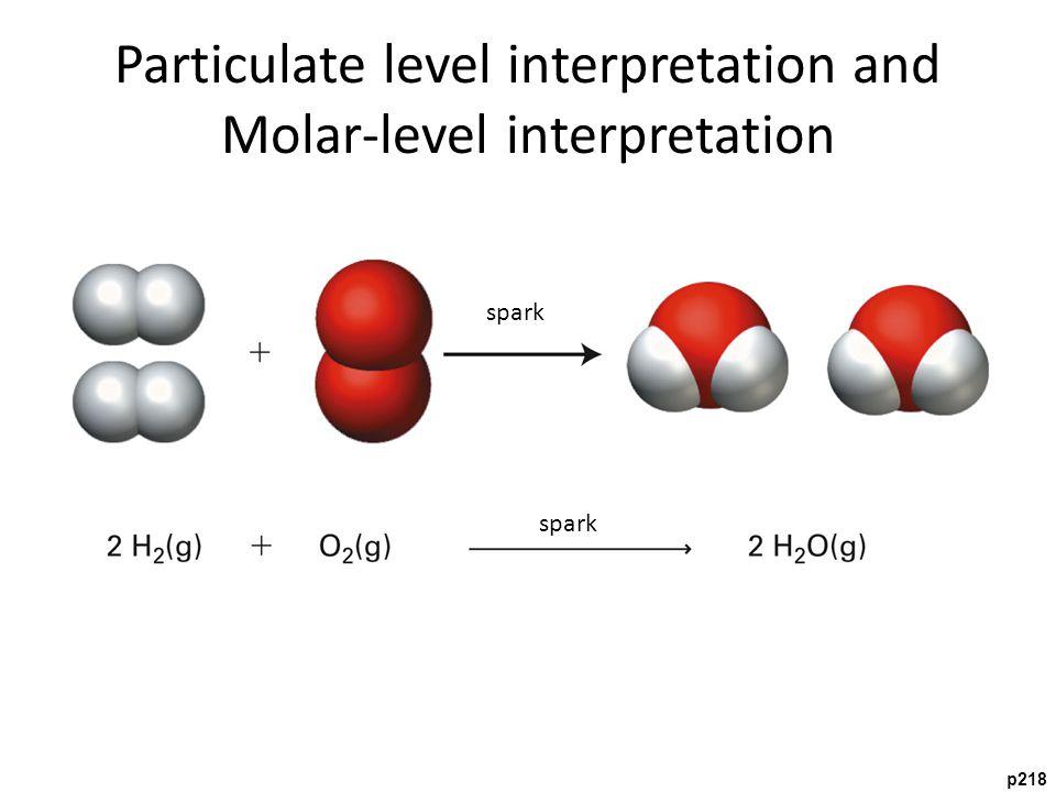 p218 Particulate level interpretation and Molar-level interpretation spark