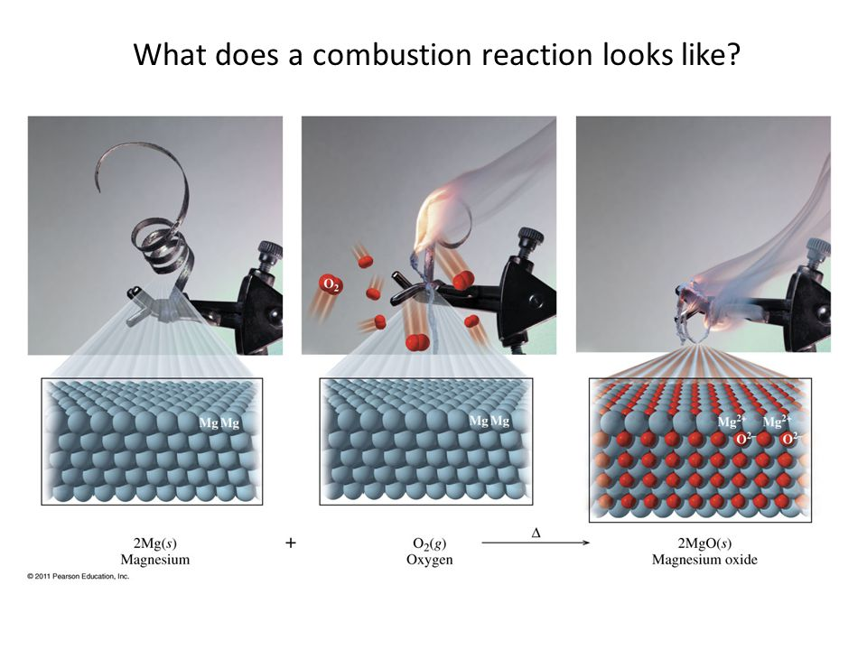 What does a combustion reaction looks like?