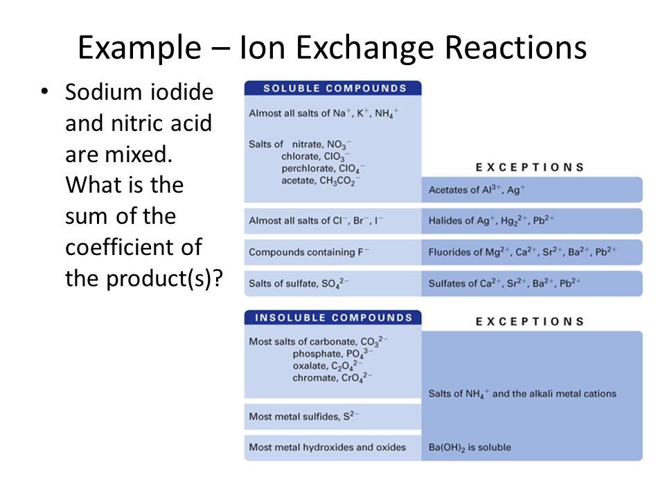 Example – Ion Exchange Reactions Sodium iodide and nitric acid are mixed. What is the sum of the coefficient of the product(s)?