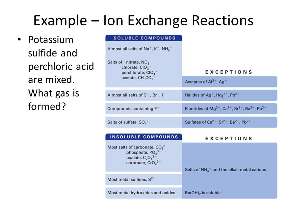 Example – Ion Exchange Reactions Potassium sulfide and perchloric acid are mixed. What gas is formed?