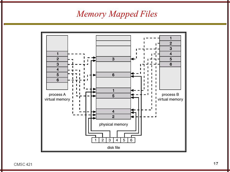 CMSC 421 17 Memory Mapped Files