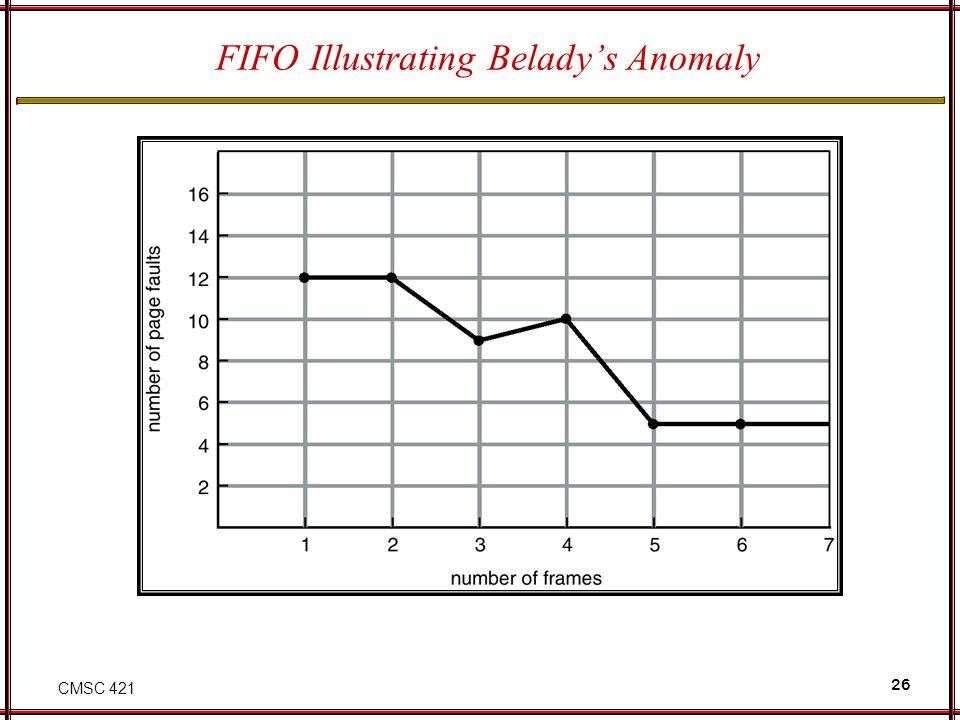 CMSC 421 26 FIFO Illustrating Beladys Anomaly