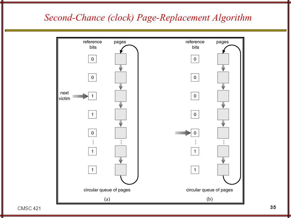 CMSC 421 35 Second-Chance (clock) Page-Replacement Algorithm