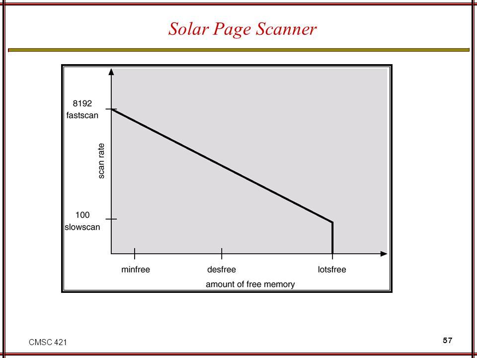 CMSC 421 57 Solar Page Scanner