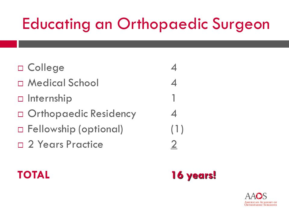6 Educating an Orthopaedic Surgeon College Medical School Internship Orthopaedic Residency Fellowship (optional) 2 Years Practice TOTAL 4 1 4 (1) 2 16