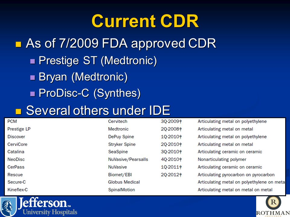Current CDR As of 7/2009 FDA approved CDR As of 7/2009 FDA approved CDR Prestige ST (Medtronic) Prestige ST (Medtronic) Bryan (Medtronic) Bryan (Medtr