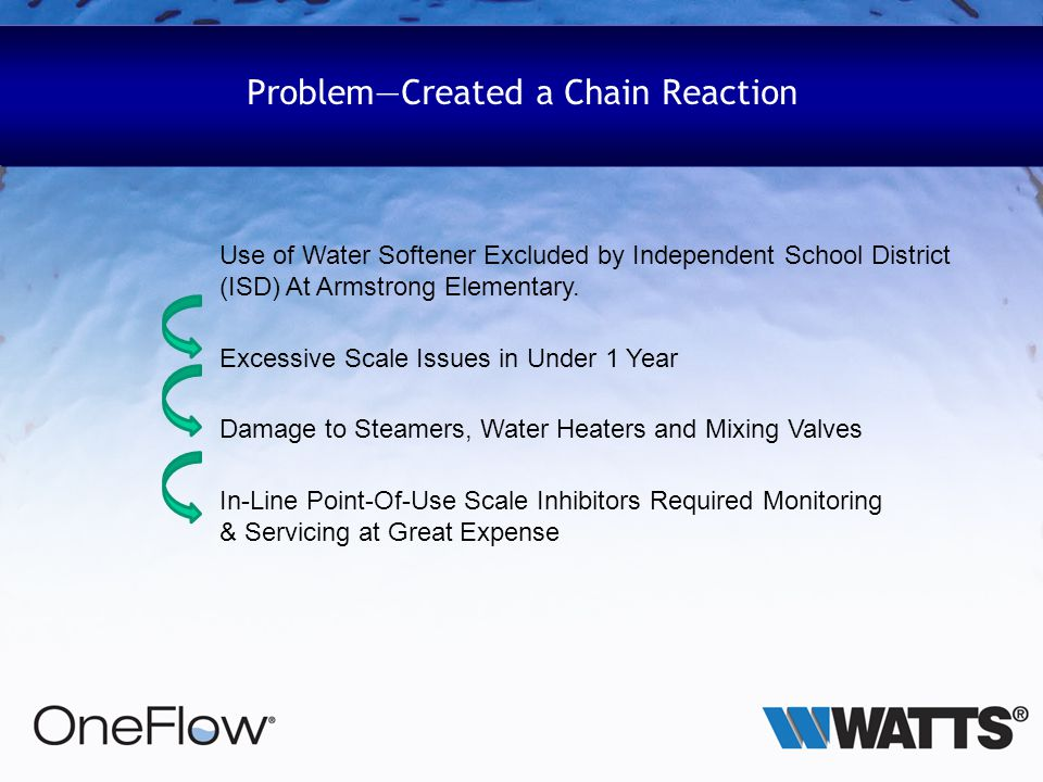 ProblemCreated a Chain Reaction Use of Water Softener Excluded by Independent School District (ISD) At Armstrong Elementary.