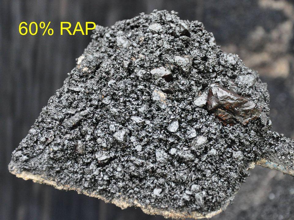 60% RAP