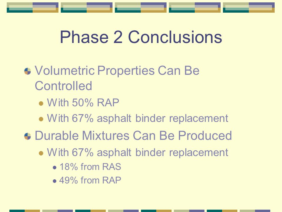 Phase 2 Conclusions Volumetric Properties Can Be Controlled With 50% RAP With 67% asphalt binder replacement Durable Mixtures Can Be Produced With 67% asphalt binder replacement 18% from RAS 49% from RAP