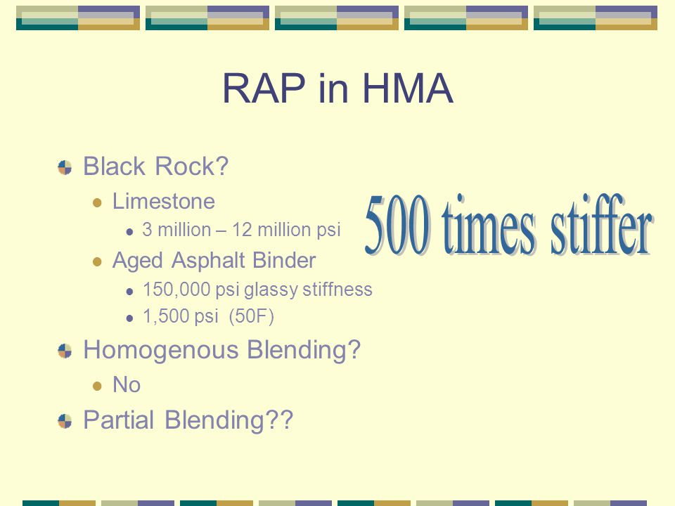 RAP in HMA Black Rock? Limestone 3 million – 12 million psi Aged Asphalt Binder 150,000 psi glassy stiffness 1,500 psi (50F) Homogenous Blending? No P