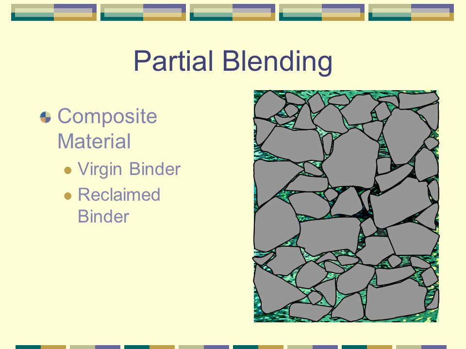 Partial Blending Composite Material Virgin Binder Reclaimed Binder