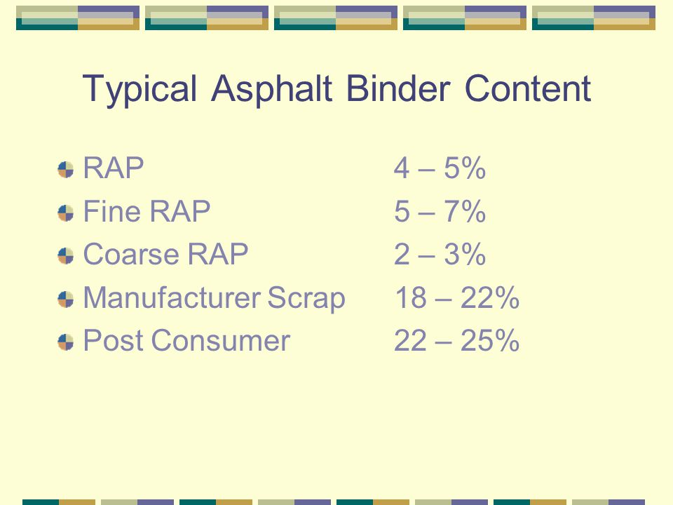 Experiment Field Experiment Focus on High Binder Replacement RAP Post Consumer Asphalt Shingles