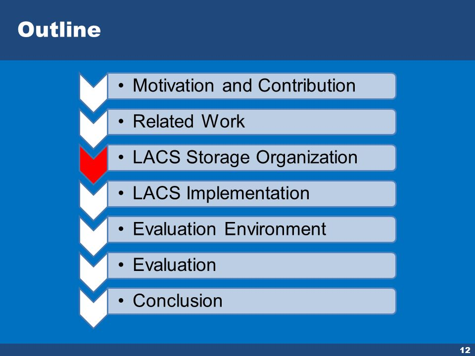 Outline 12 Motivation and Contribution Related Work LACS Storage Organization LACS ImplementationEvaluation Environment Evaluation Conclusion