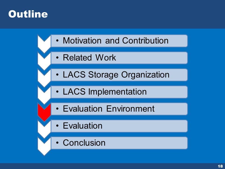 Outline 18 Motivation and Contribution Related Work LACS Storage Organization LACS ImplementationEvaluation Environment Evaluation Conclusion