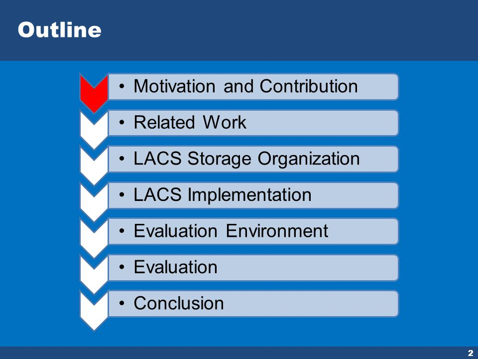 Outline 2 Motivation and Contribution Related Work LACS Storage Organization LACS ImplementationEvaluation Environment Evaluation Conclusion