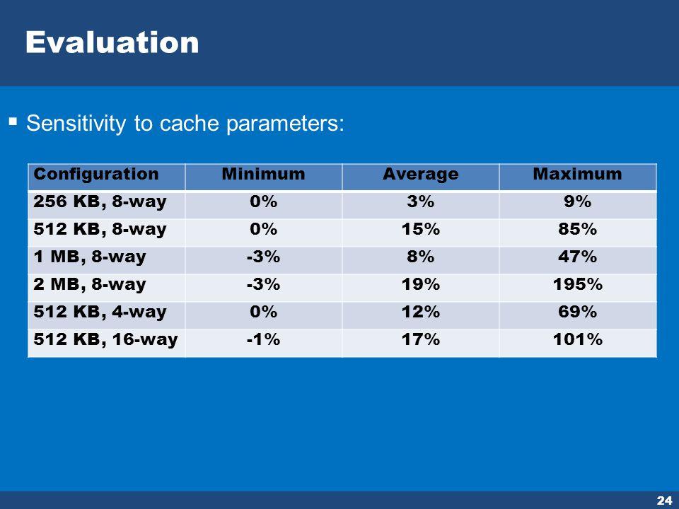 Evaluation 24 Sensitivity to cache parameters: ConfigurationMinimumAverageMaximum 256 KB, 8-way0%3%9% 512 KB, 8-way0%15%85% 1 MB, 8-way-3%8%47% 2 MB, 8-way-3%19%195% 512 KB, 4-way0%12%69% 512 KB, 16-way-1%17%101%