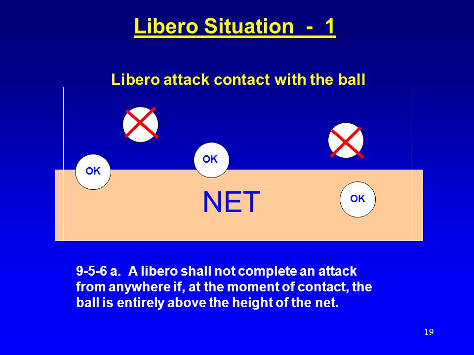 18 Rule 9 - 5 - 6 A libero shall not: a. Complete an attack from anywhere, if at the moment of contact, the ball is entirely above the height of the n