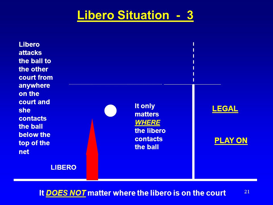 20 Libero Situation - 2 Libero attacks the ball to the other court from anywhere on the court and she contacts the ball above the top of the net SIGNA