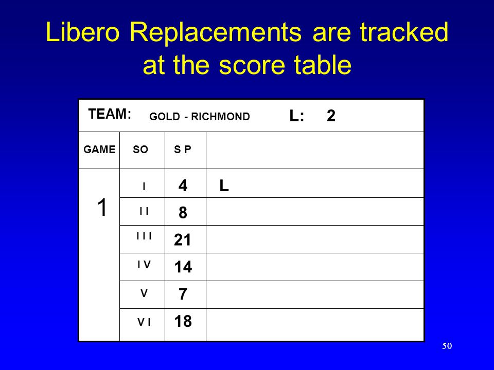 49 The Net 18 4 7 14218 L The Libero Replaces # 4
