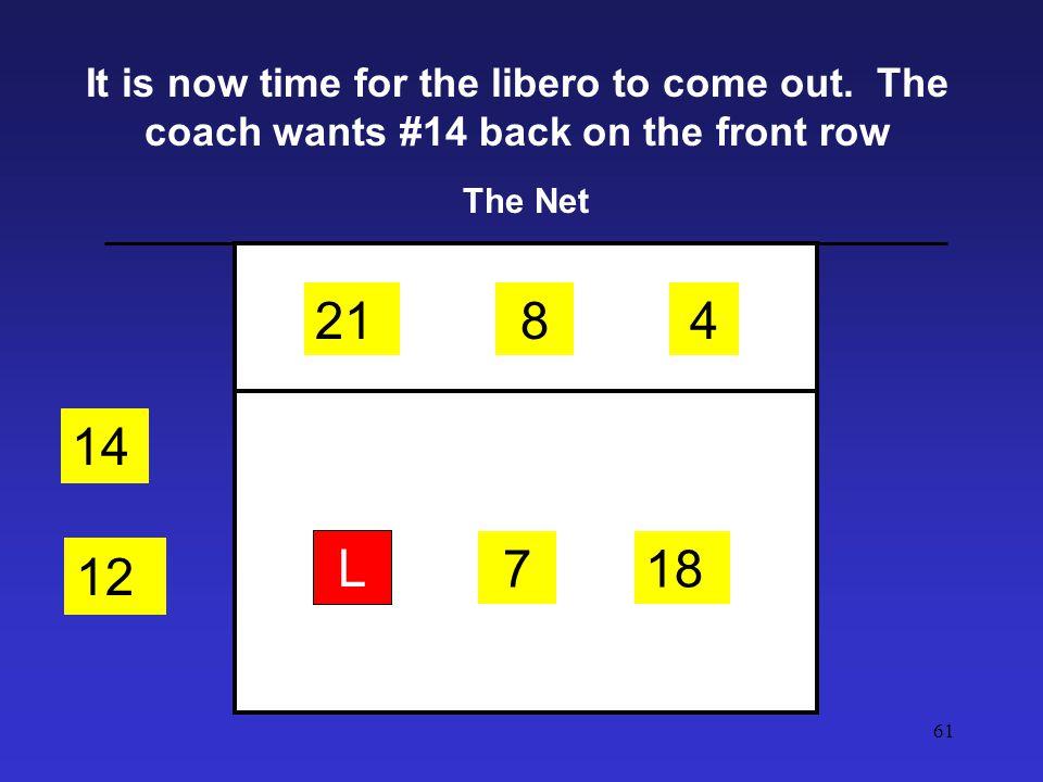 60 The Net 1847 14 218 L The libero now rotates through the back row 12