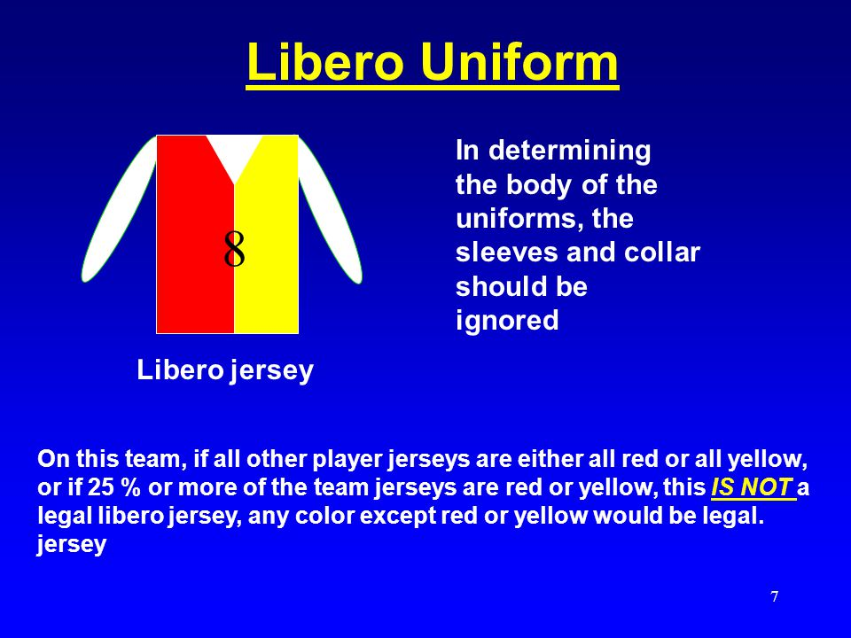 6 Libero Uniform 8 In determining the body of the uniforms, the sleeves and collar (in white) should be ignored. On this team all other players jersey