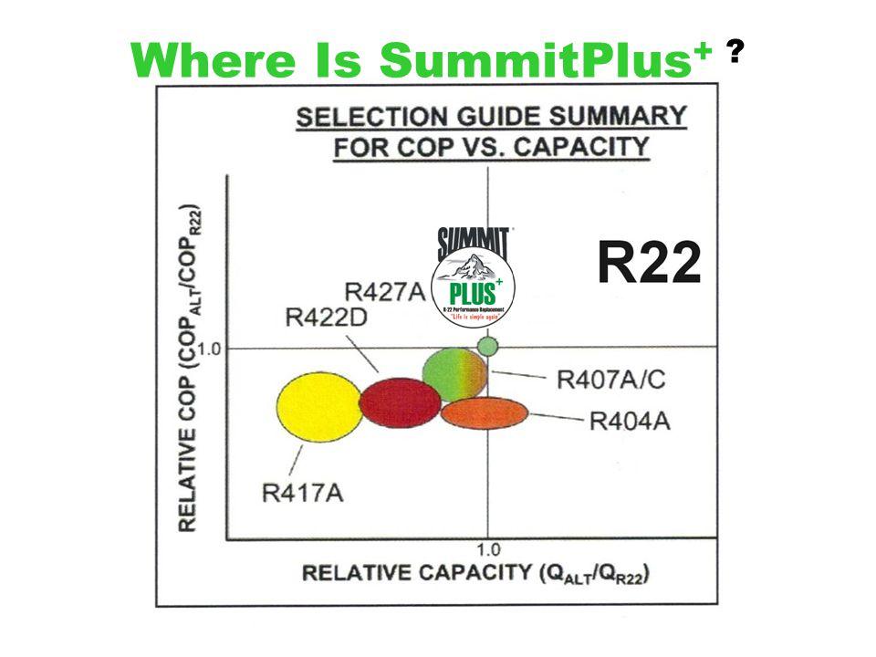 Where Is SummitPlus +