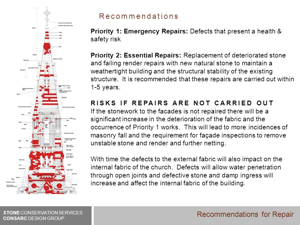 Priority 1: Emergency Repairs: Defects that present a health & safety risk Priority 2: Essential Repairs: Replacement of deteriorated stone and failin