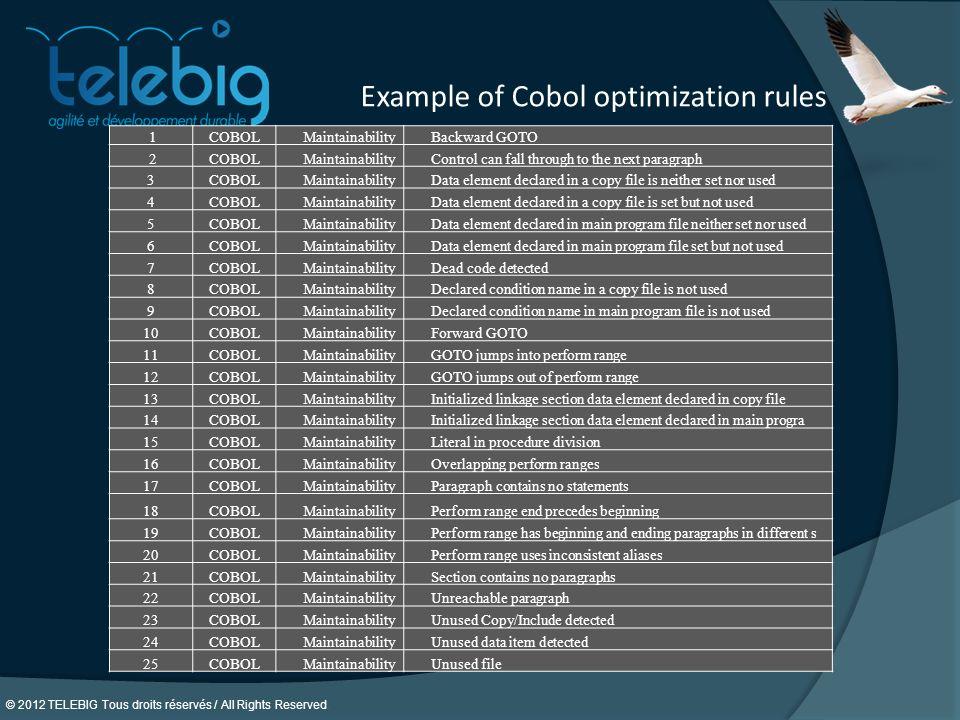 © 2012 TELEBIG Tous droits réservés / All Rights Reserved. Example of Cobol optimization rules 1COBOL Maintainability Backward GOTO 2COBOL Maintainabi