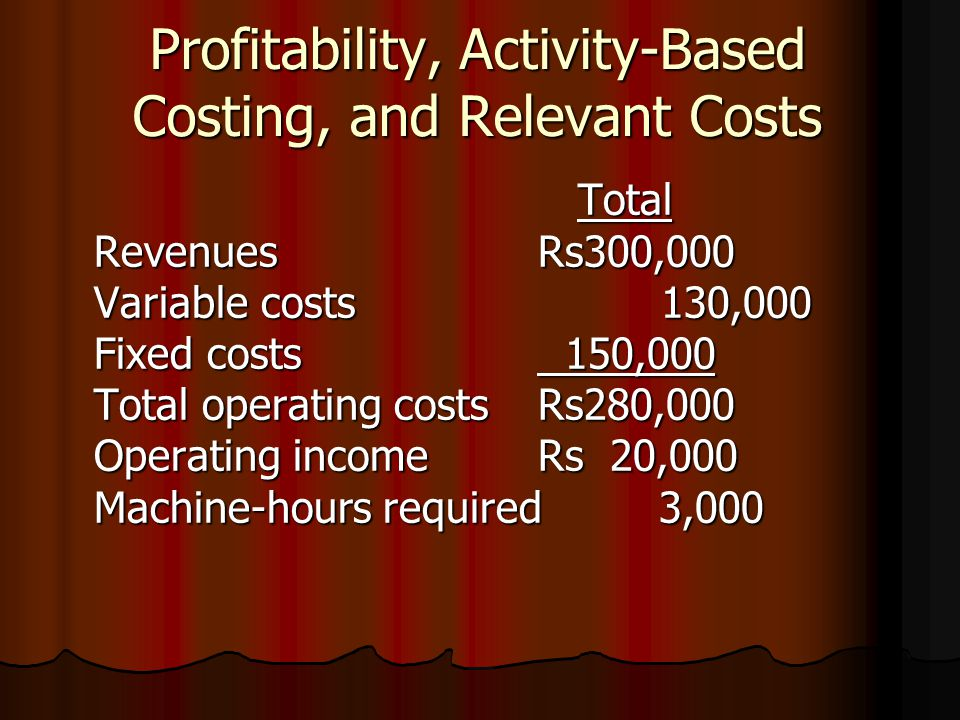 Profitability, Activity-Based Costing, and Relevant Costs Total RevenuesRs300,000 Variable costs 130,000 Fixed costs 150,000 Total operating costsRs280,000 Operating incomeRs 20,000 Machine-hours required 3,000 Total RevenuesRs300,000 Variable costs 130,000 Fixed costs 150,000 Total operating costsRs280,000 Operating incomeRs 20,000 Machine-hours required 3,000